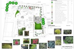 Landscape Architect Sacramento
